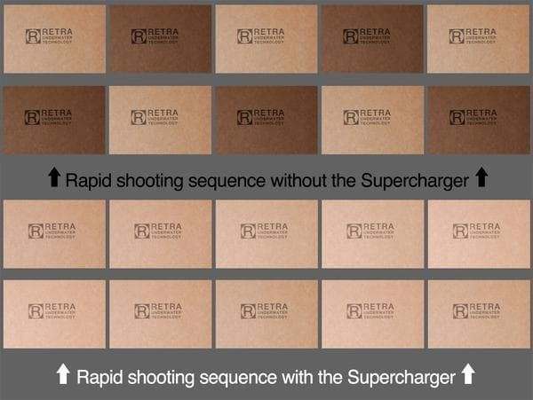 Rapid shooting sequence vertical